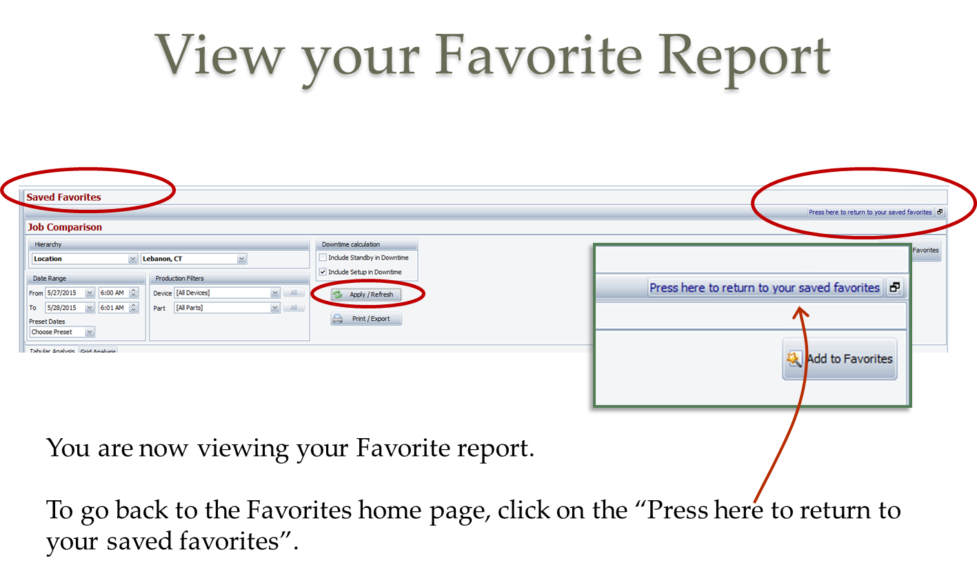 Viewing your Favorite Report